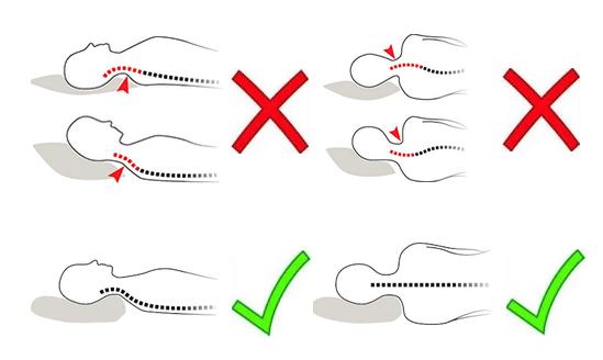 cómo colocar almohada cervical