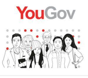 yougov encuestas pagadas