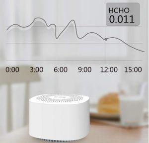 Compra Detector de dióxido de carbono barato