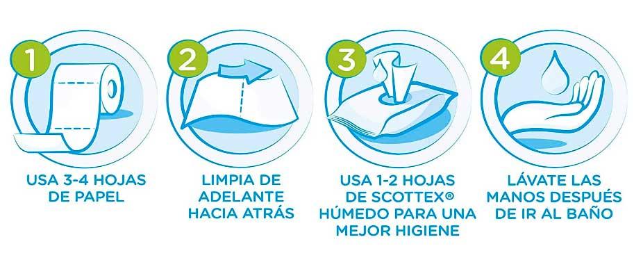 Scottex Megarollo Papel Higiénico, 48 Megarollos