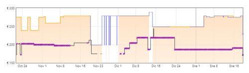 gráfica samsung M31
