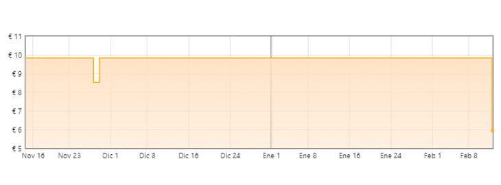 gráfica kriskies baratos