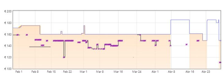 gráfica monitor LG 27 pulgadas