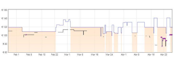gráfica monitor lenovo