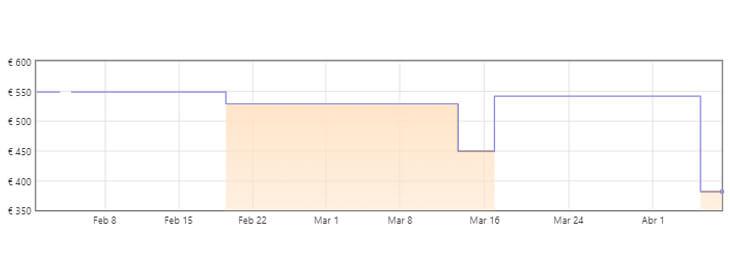 gráfica portátil lenovo