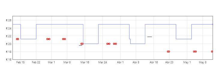 gráfica power bank solar