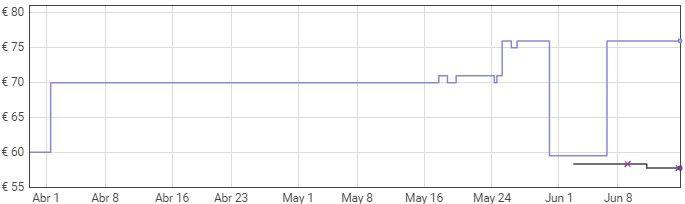 comprar Barra de sonido Bluetooth 5,0 keepa