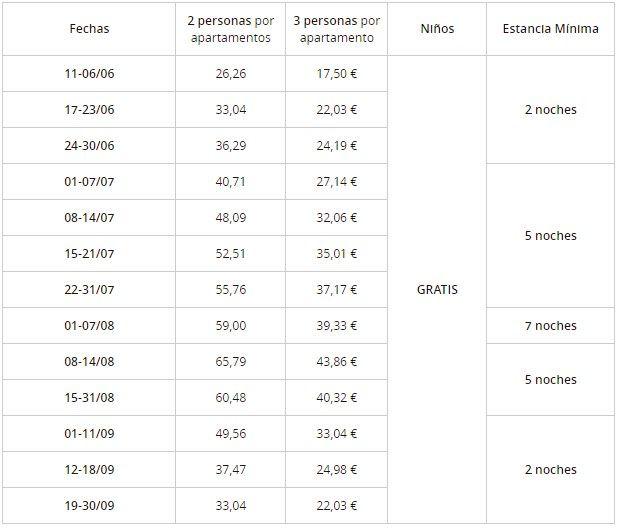 Comprar Escapada en Menorca tabla de precios