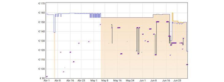 Grafica Monitor Philips 27 FHD
