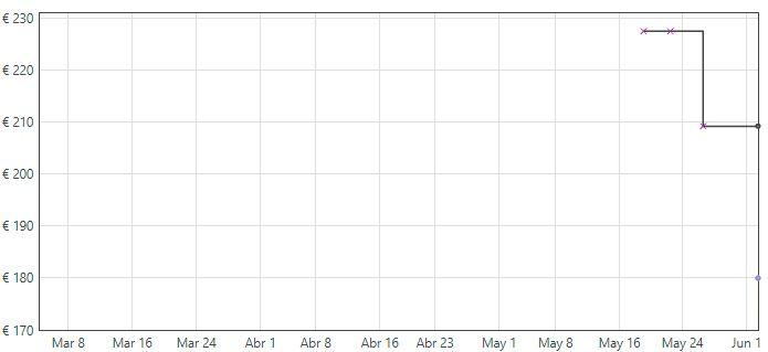 Monitor Gaming Curvo de 80 cm oferta