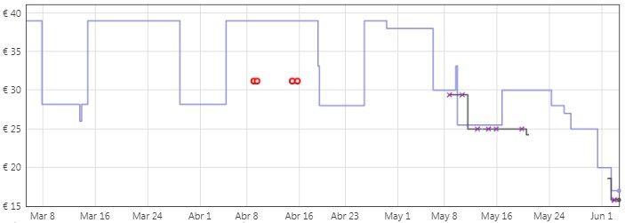 Comprar Purificador de aire portátil con filtro HEPA keepa