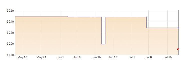Grafica TCL 20L+ 256GB a 189,99€ en Amazon
