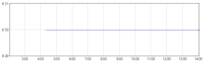 Medidor de calidad de aire 3 en 1