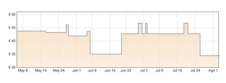 Grafica165 pañales Dodot Pants por 30,97€ en Amazon