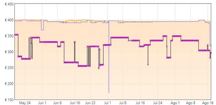 """Monitor Gaming de 27"""" QHD BenQ EX2780Q"""