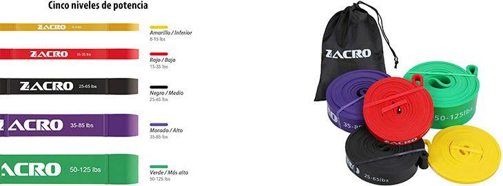 Pack de 5 bandas elásticas de resistencia por 10,80€ en Amazon imagen
